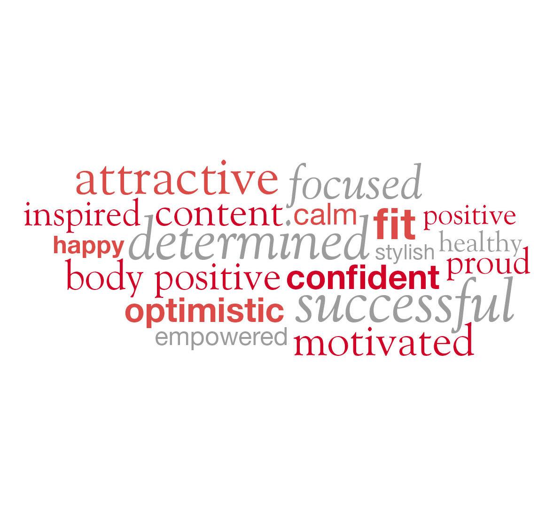 Positive word cloud - Mind Your Language - Slimming World blog