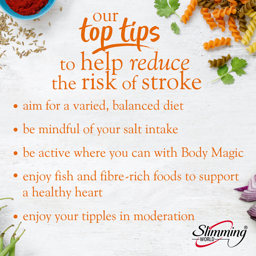 five tips to cut stroke risk-world stroke day-slimming world blog