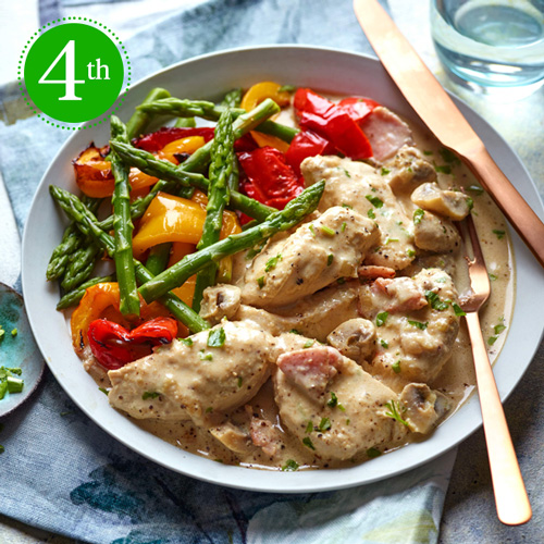 fourth-chicken-supreme-five-favourite-free-food-recipes-slimming-world-blog