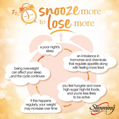 how to break the vicious sleep cycle